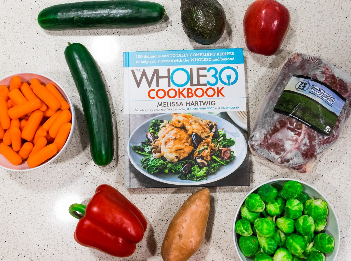 Keeping it Simple   A Day of Whole30 Meals
